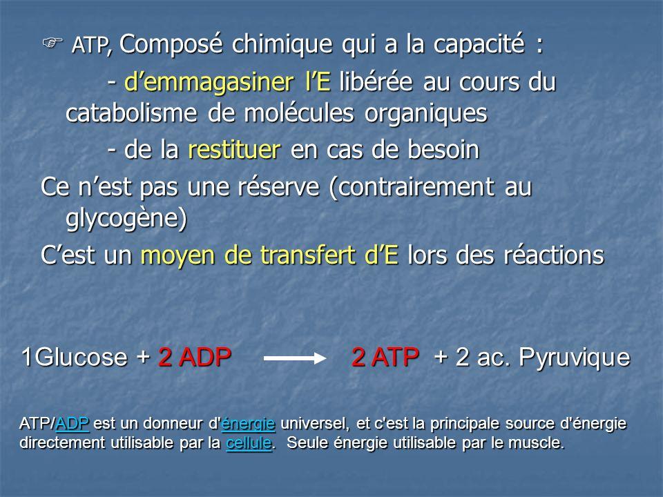  ATP, Composé chimique qui a la capacité :