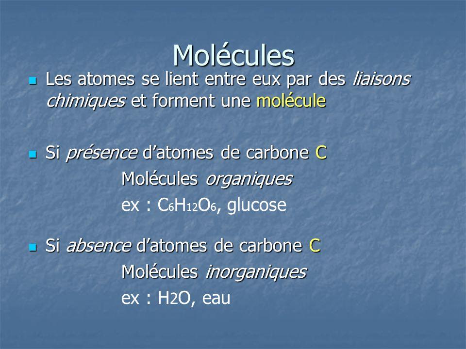 Molécules Les atomes se lient entre eux par des liaisons chimiques et forment une molécule. Si présence d'atomes de carbone C.