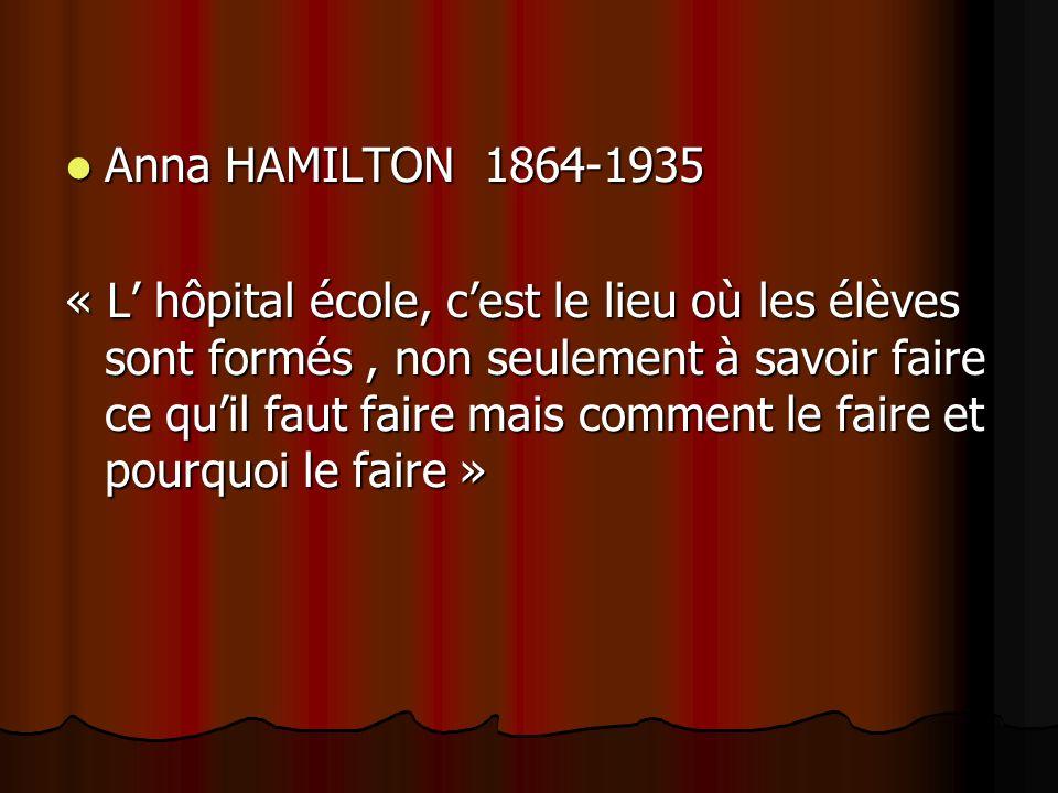 Anna HAMILTON 1864-1935