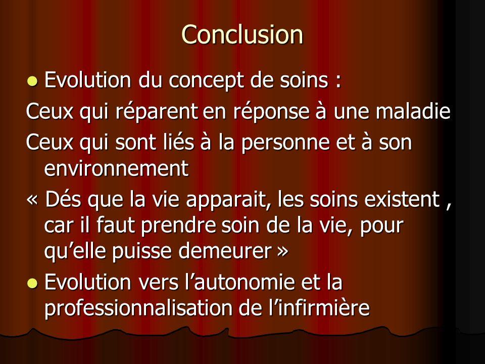 Conclusion Evolution du concept de soins :