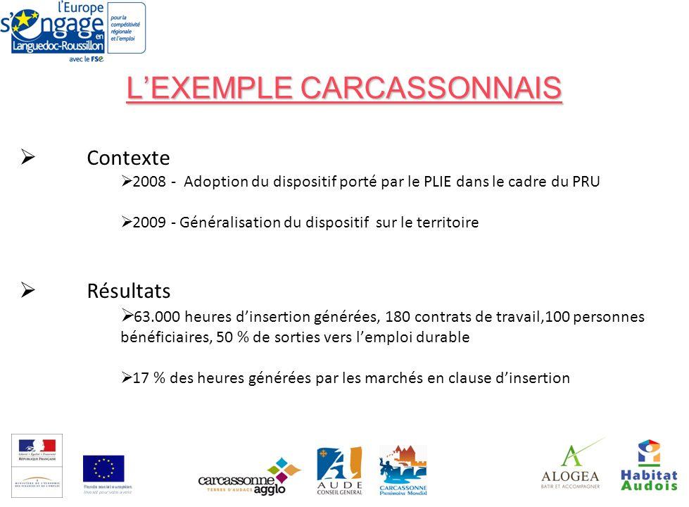 L'EXEMPLE CARCASSONNAIS