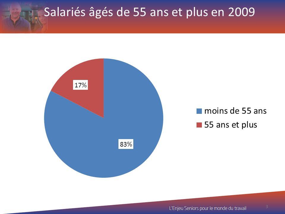 Salariés âgés de 55 ans et plus en 2009