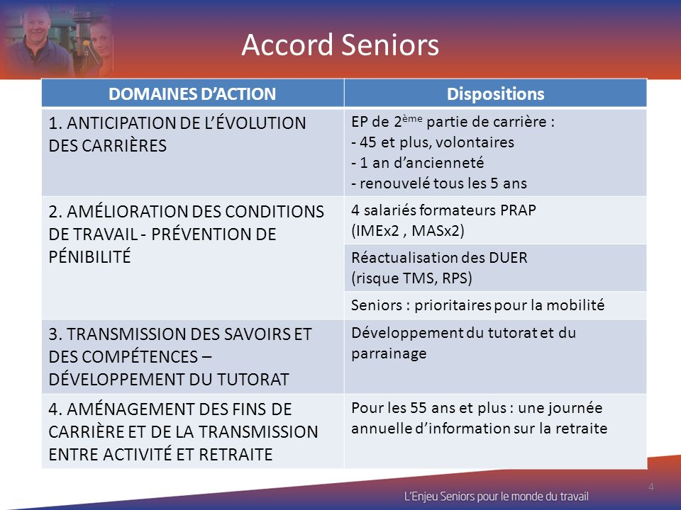 Accord Seniors DOMAINES D'ACTION Dispositions