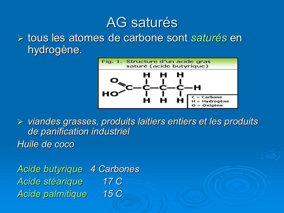 AG saturés tous les atomes de carbone sont saturés en hydrogène.