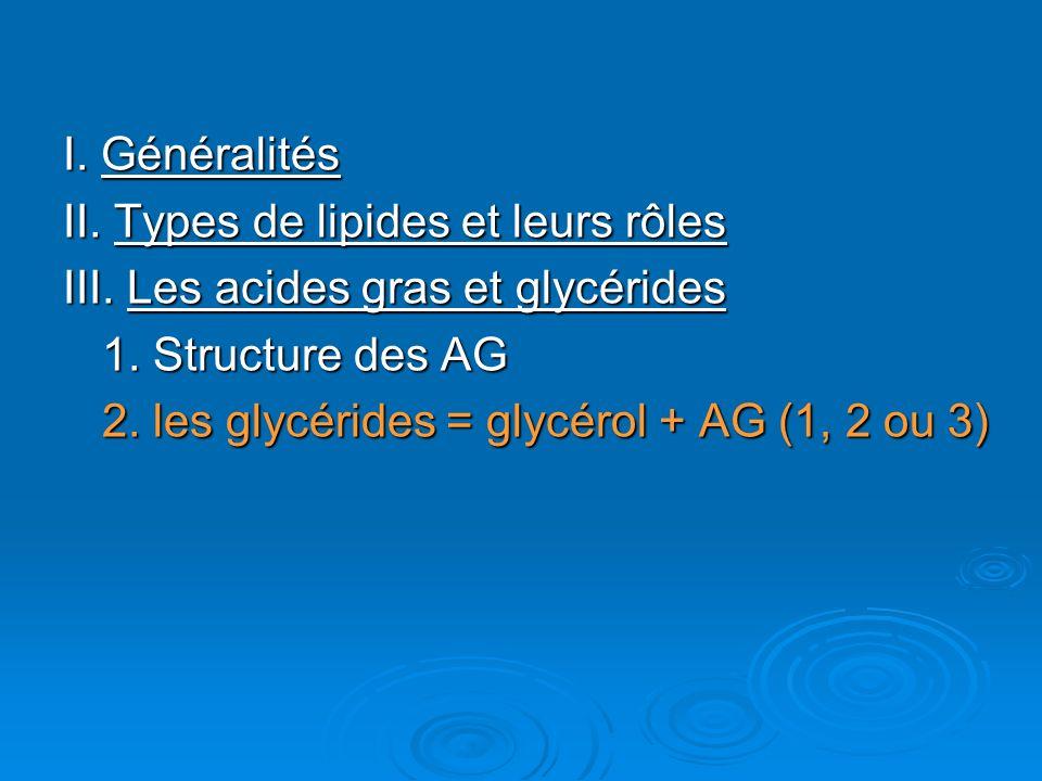 I. Généralités II. Types de lipides et leurs rôles. III. Les acides gras et glycérides. 1. Structure des AG.