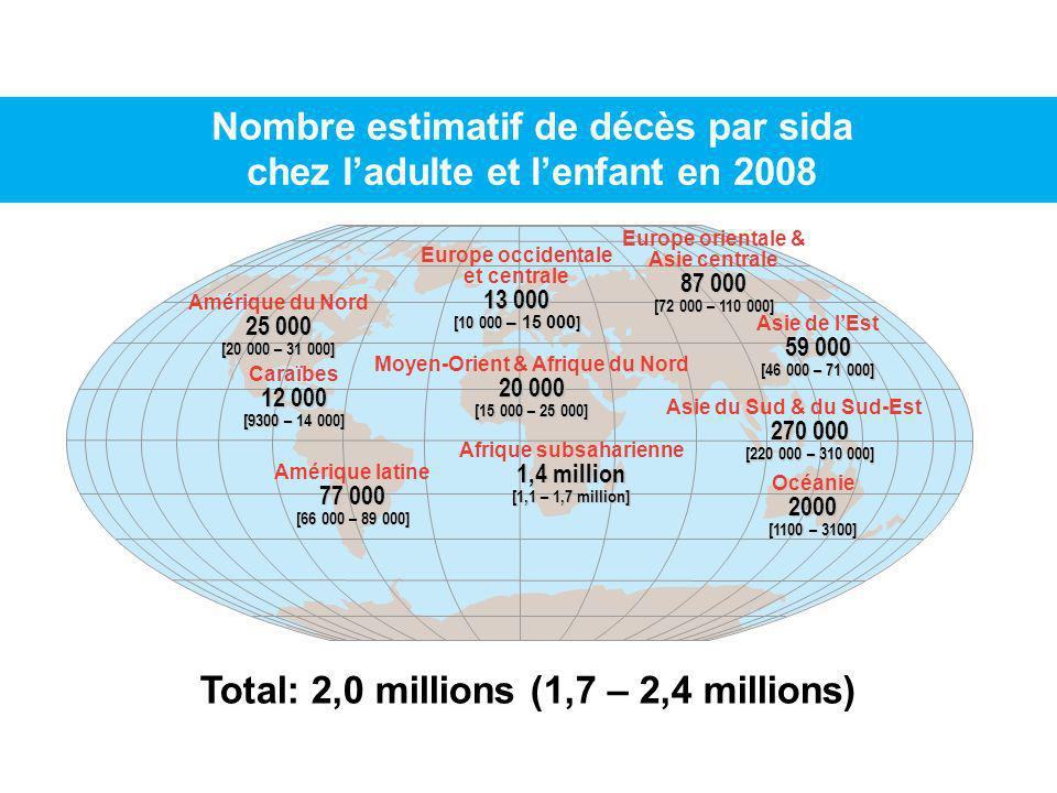 Nombre estimatif de décès par sida chez l'adulte et l'enfant en 2008