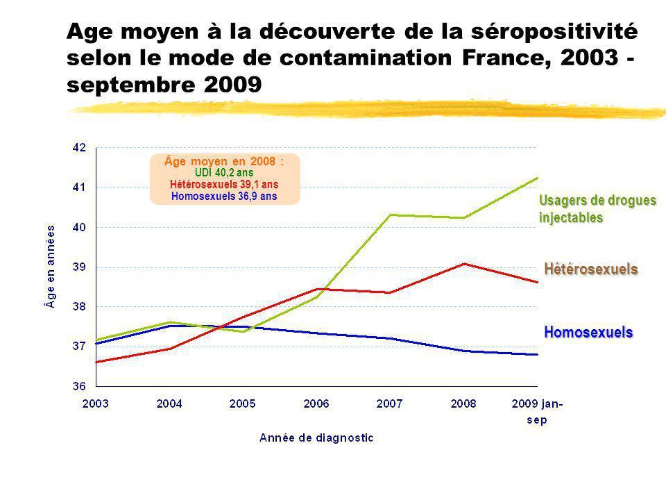 Age moyen à la découverte de la séropositivité selon le mode de contamination France, 2003 - septembre 2009