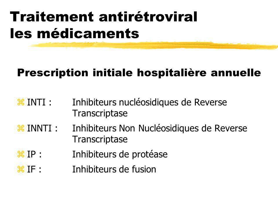 Traitement antirétroviral les médicaments