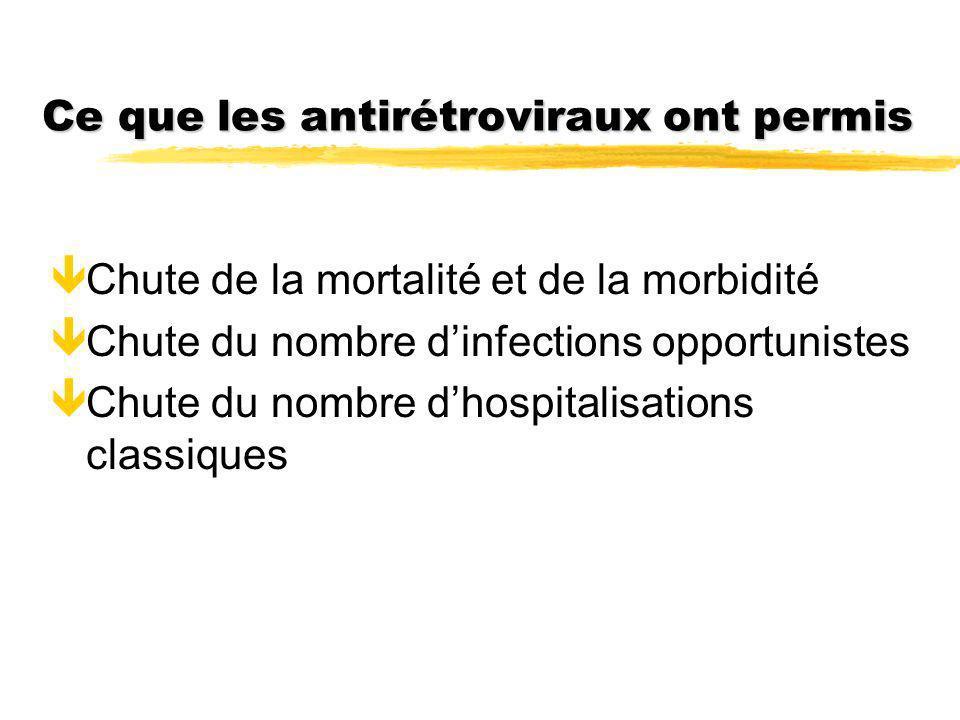 Ce que les antirétroviraux ont permis