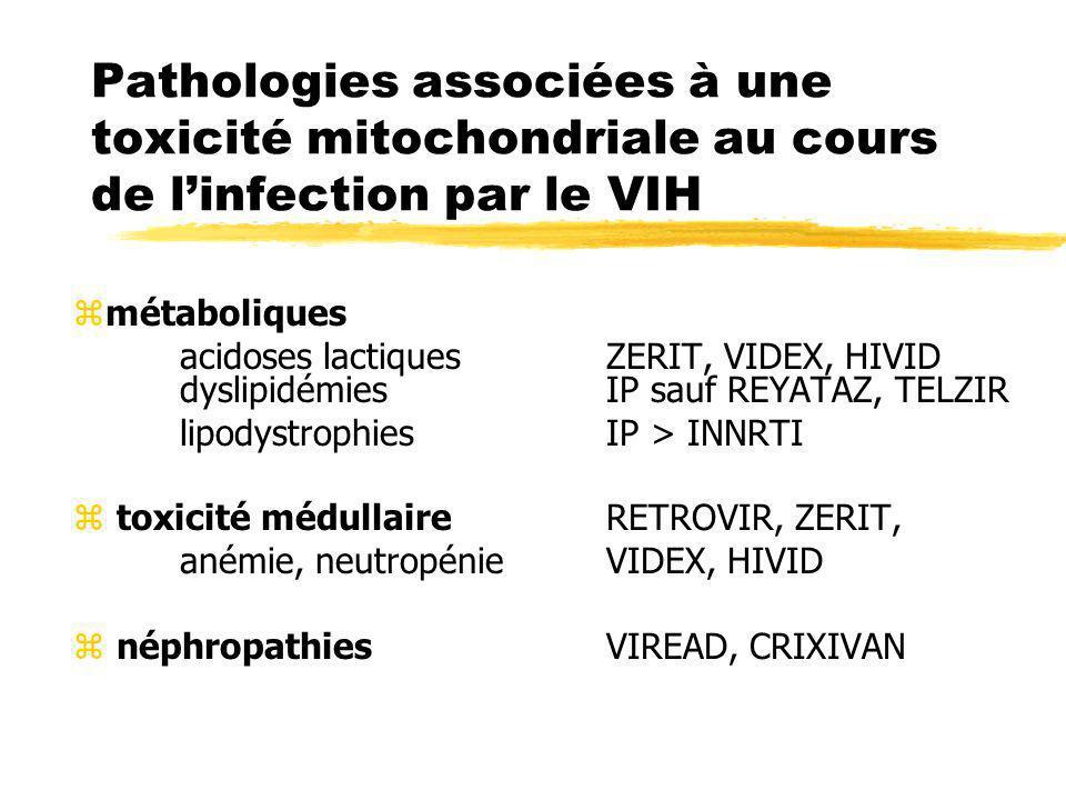 Pathologies associées à une toxicité mitochondriale au cours de l'infection par le VIH