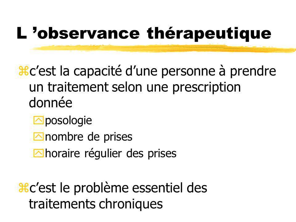 L 'observance thérapeutique