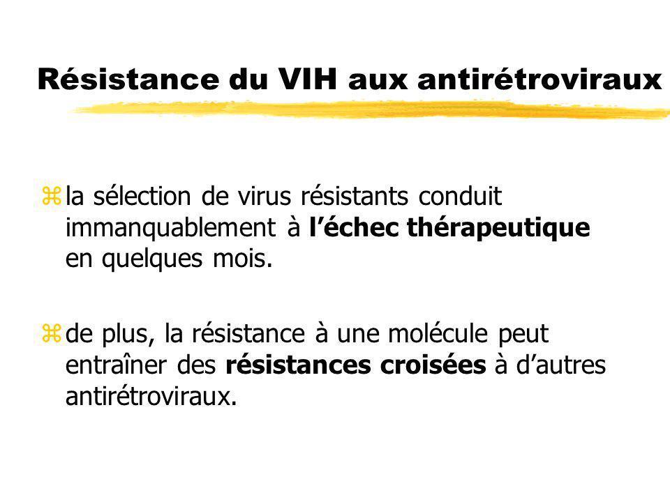 Résistance du VIH aux antirétroviraux
