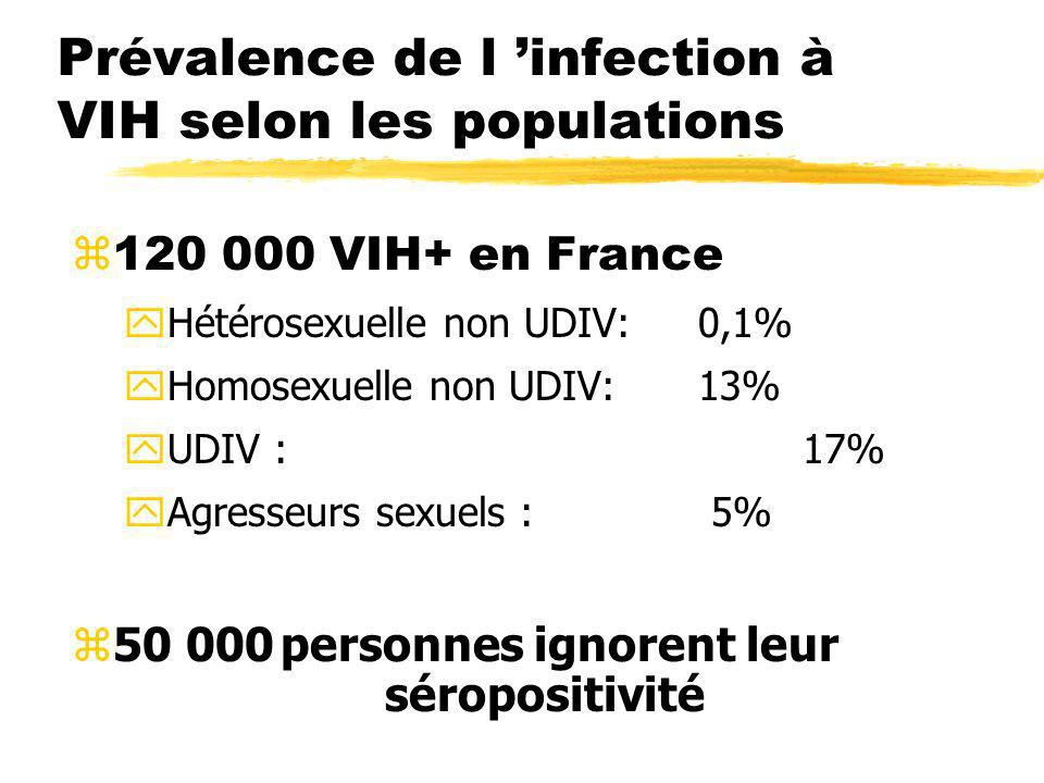 Prévalence de l 'infection à VIH selon les populations