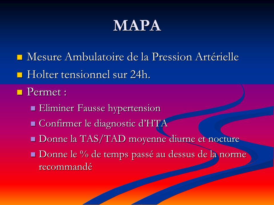 MAPA Mesure Ambulatoire de la Pression Artérielle