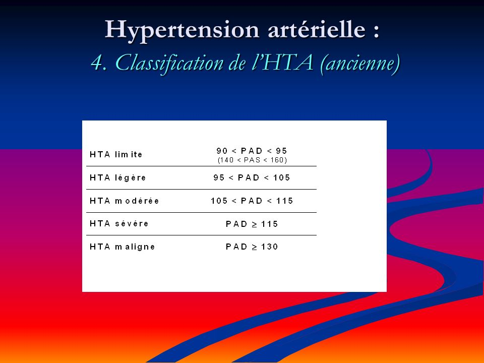 Hypertension artérielle : 4. Classification de l'HTA (ancienne)