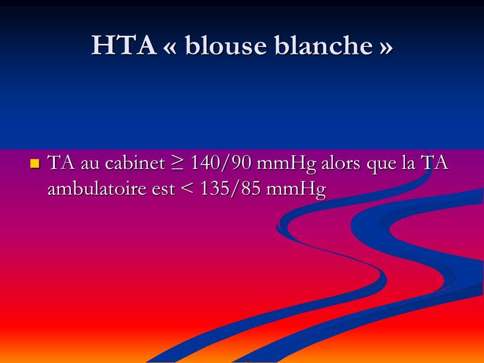 HTA « blouse blanche » TA au cabinet ≥ 140/90 mmHg alors que la TA ambulatoire est < 135/85 mmHg
