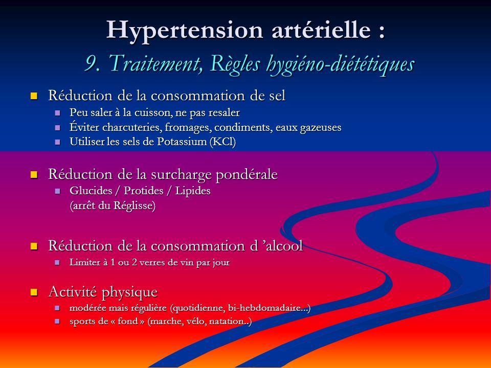 Hypertension artérielle : 9. Traitement, Règles hygiéno-diététiques