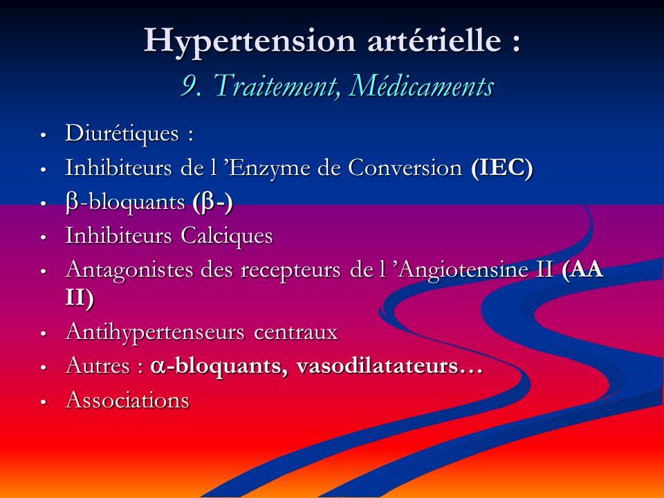 Hypertension artérielle : 9. Traitement, Médicaments