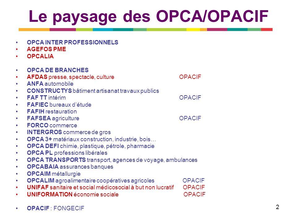 Le paysage des OPCA/OPACIF