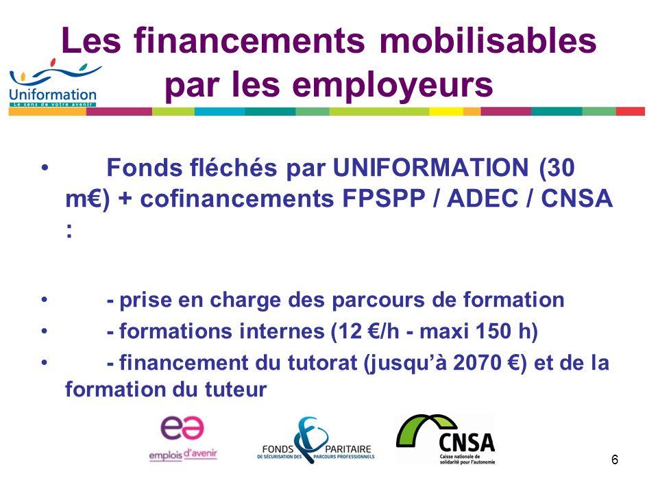 Les financements mobilisables par les employeurs