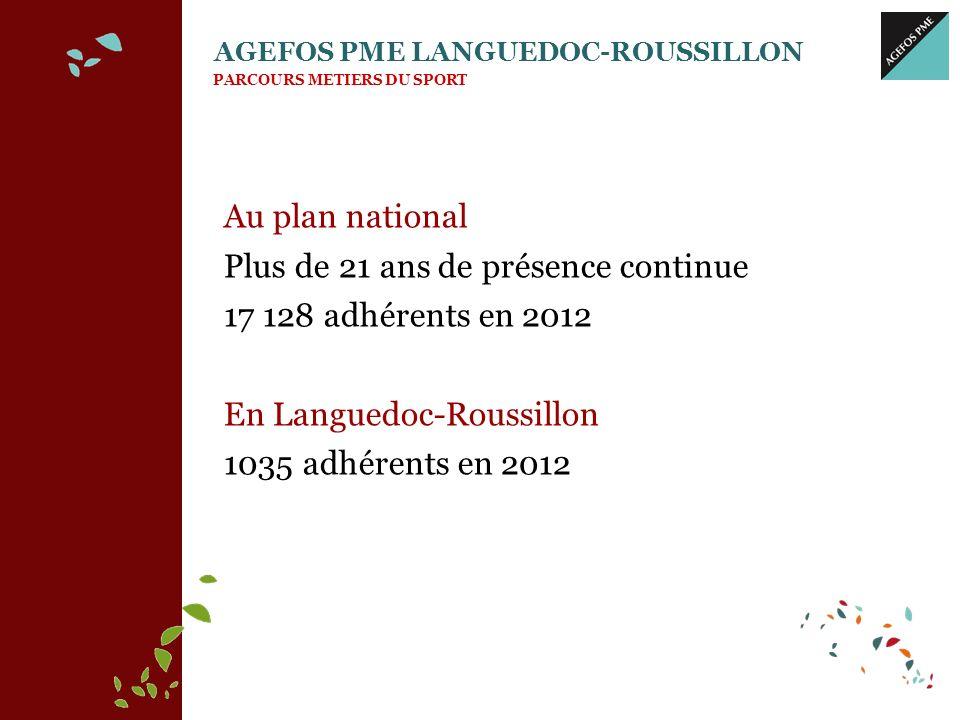 Plus de 21 ans de présence continue 17 128 adhérents en 2012