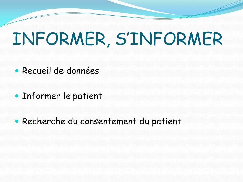 INFORMER, S'INFORMER Recueil de données Informer le patient