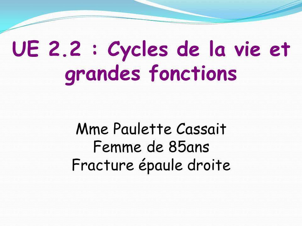 UE 2.2 : Cycles de la vie et grandes fonctions