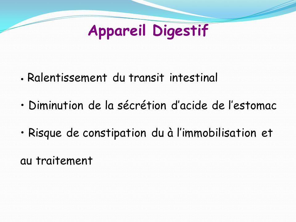 Appareil Digestif Diminution de la sécrétion d'acide de l'estomac