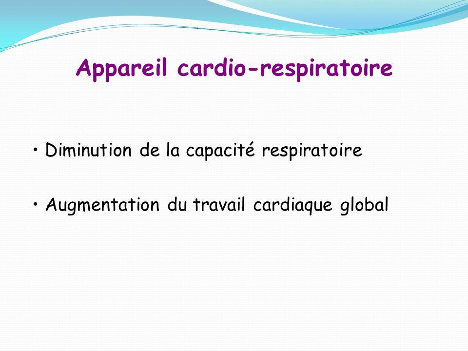 Appareil cardio-respiratoire