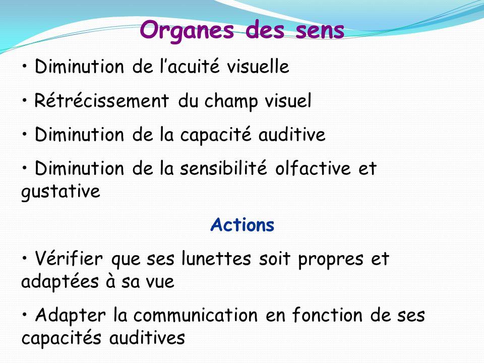Organes des sens Diminution de l'acuité visuelle