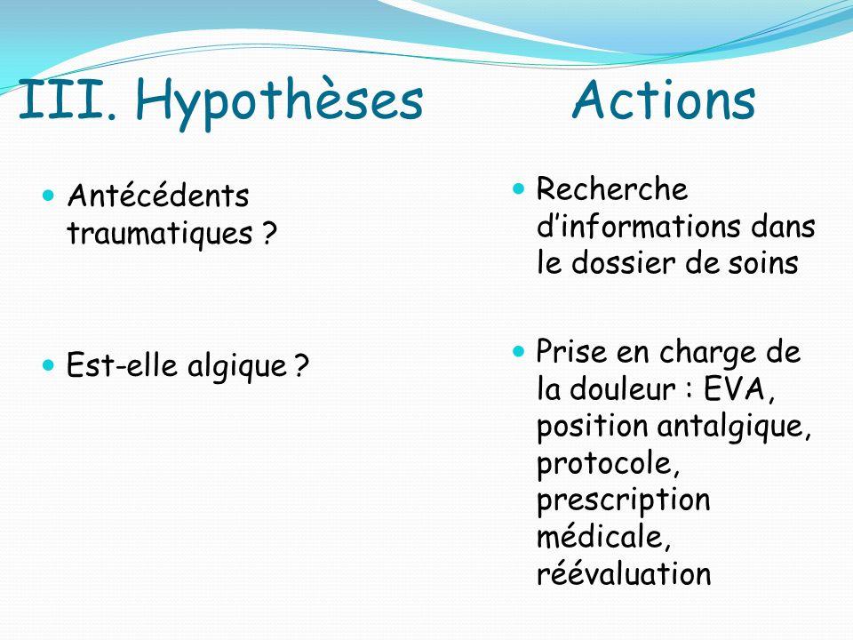 III. Hypothèses Actions