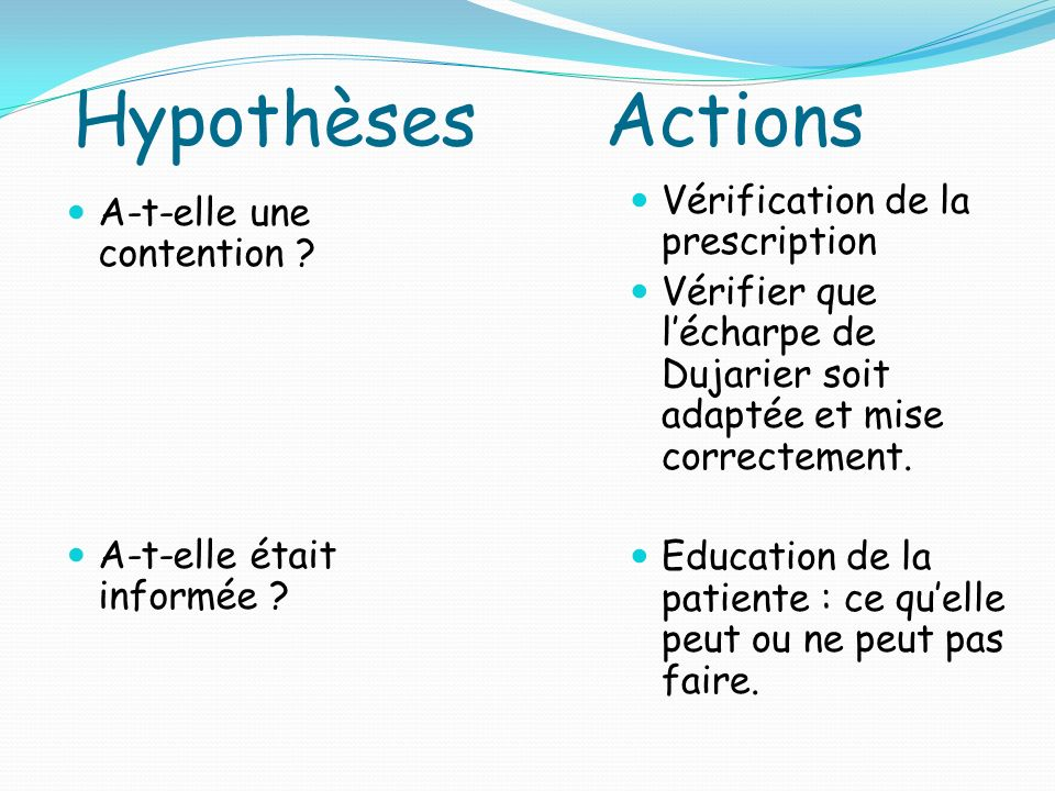 Hypothèses Actions Vérification de la prescription
