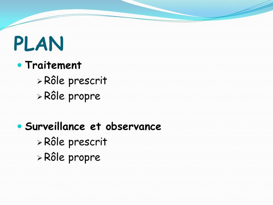 PLAN Traitement Rôle prescrit Rôle propre Surveillance et observance