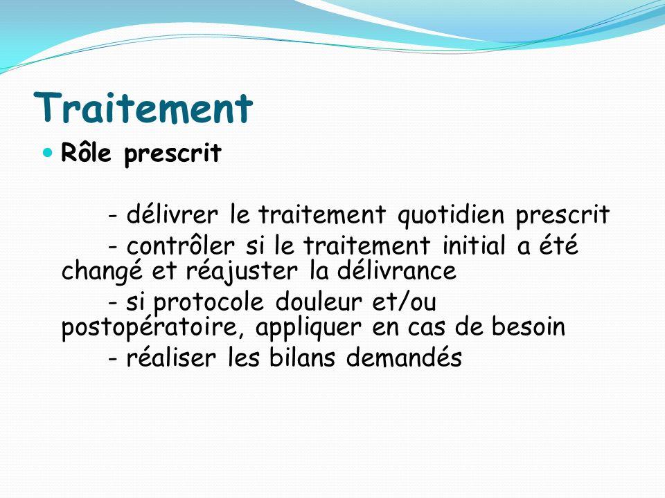 Traitement Rôle prescrit - délivrer le traitement quotidien prescrit