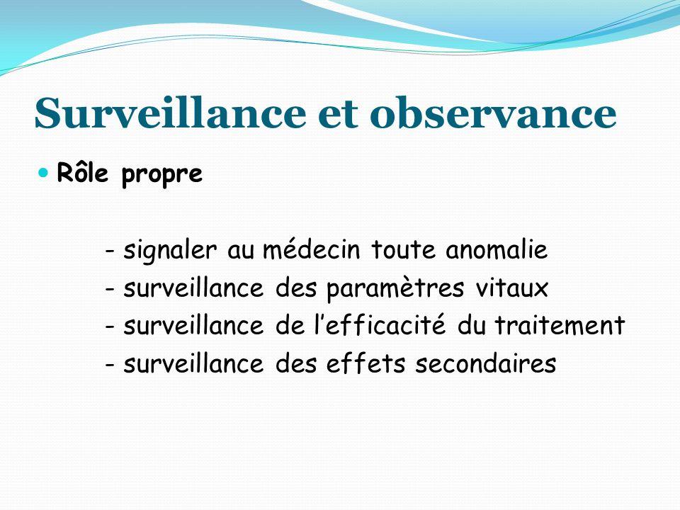 Surveillance et observance