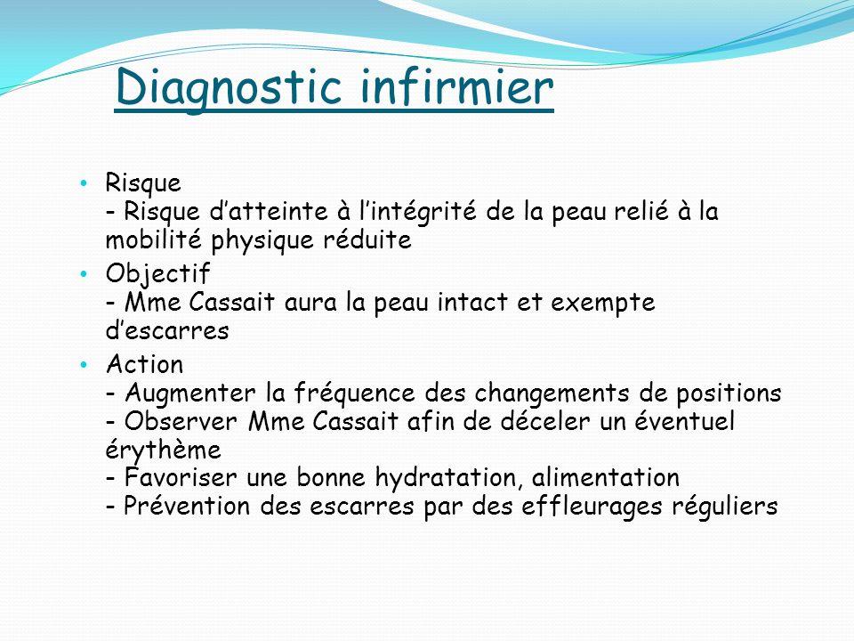 Diagnostic infirmier Risque - Risque d'atteinte à l'intégrité de la peau relié à la mobilité physique réduite.