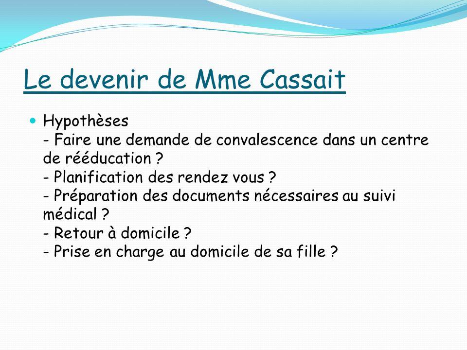 Le devenir de Mme Cassait