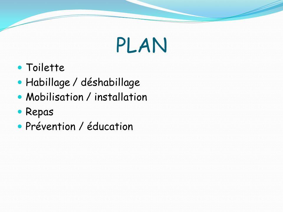 PLAN Toilette Habillage / déshabillage Mobilisation / installation