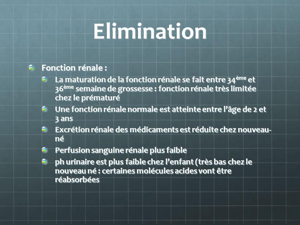 Elimination Fonction rénale :