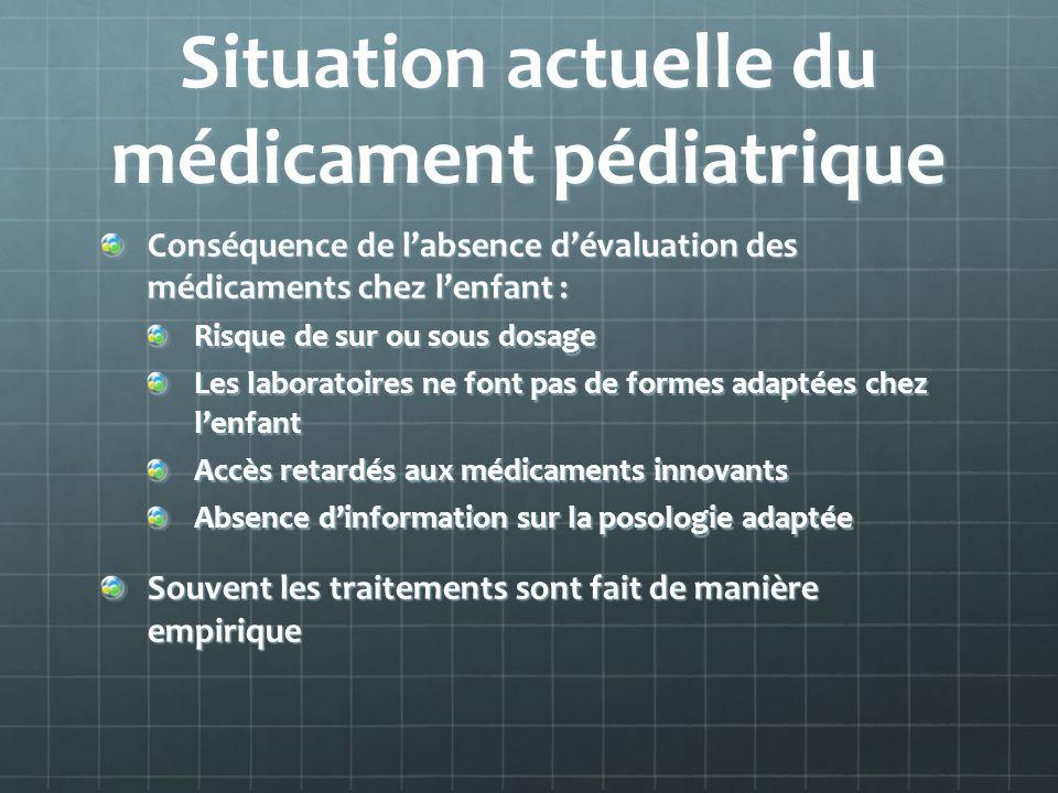 Situation actuelle du médicament pédiatrique