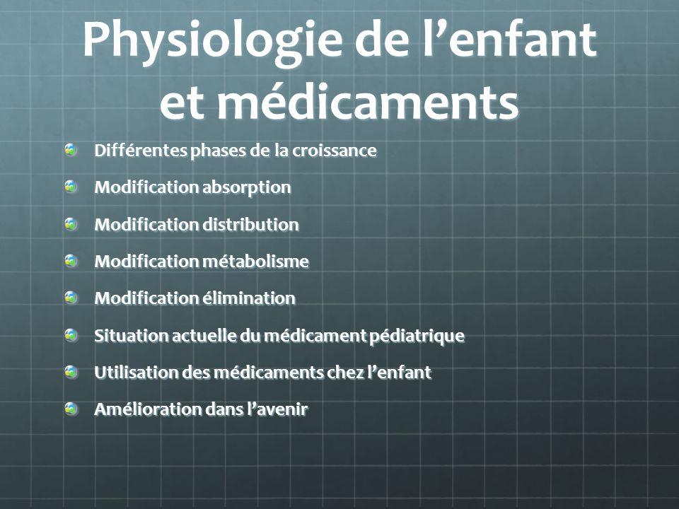 Physiologie de l'enfant et médicaments