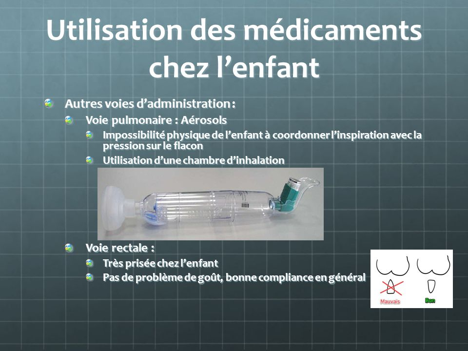 Utilisation des médicaments chez l'enfant