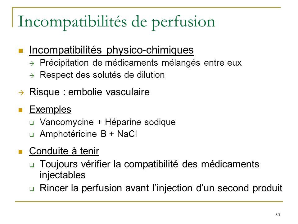 Incompatibilités de perfusion