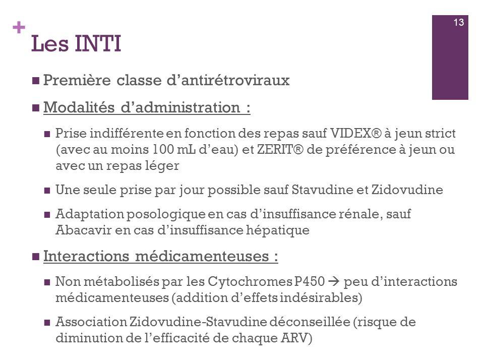 Les INTI Première classe d'antirétroviraux