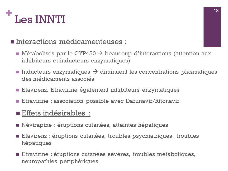 Les INNTI Interactions médicamenteuses : Effets indésirables :