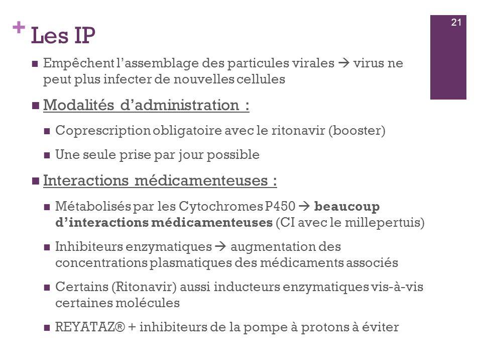 Les IP Modalités d'administration : Interactions médicamenteuses :
