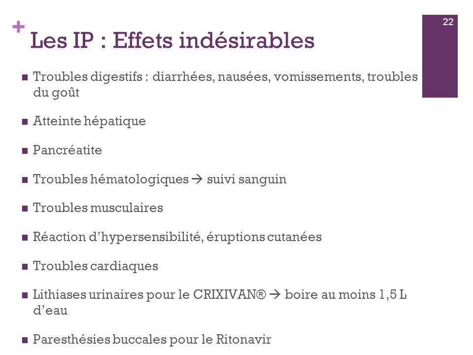 Les IP : Effets indésirables