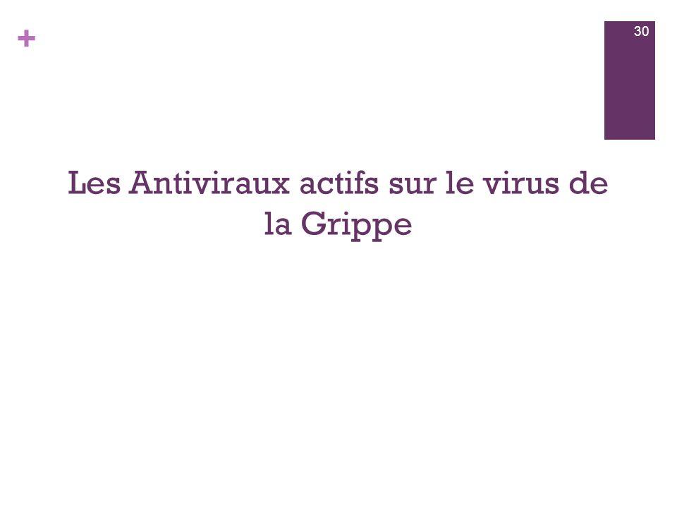 Les Antiviraux actifs sur le virus de la Grippe
