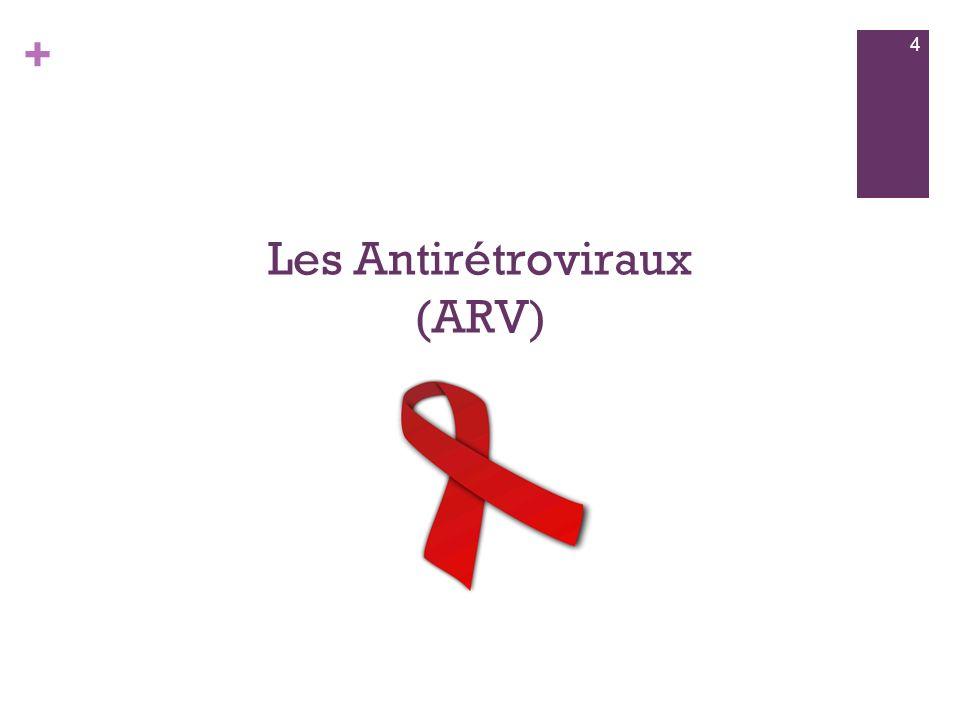 Les Antirétroviraux (ARV)