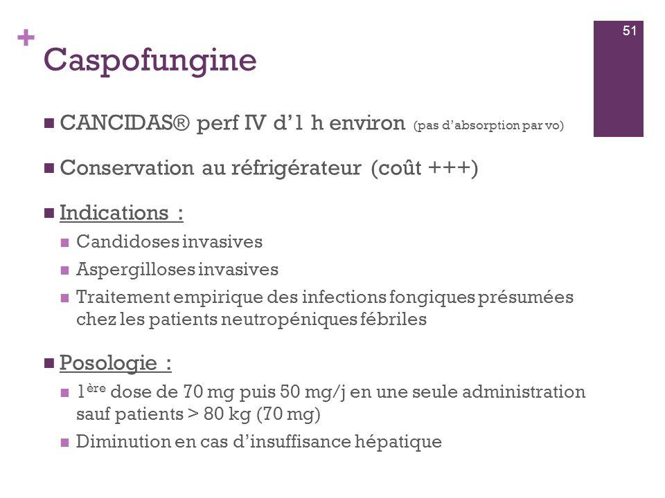 Caspofungine CANCIDAS® perf IV d'1 h environ (pas d'absorption par vo)